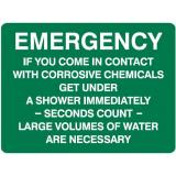 Emergency Signs - Emergency If You Come In Contact ...